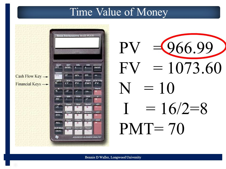 Bennie D Waller, Longwood University Time Value of Money PV = 966.99 FV = 1073.60 N = 10 I = 16/2=8 PMT= 70