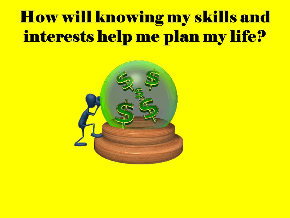 How will knowing my skills and interests help me plan my life