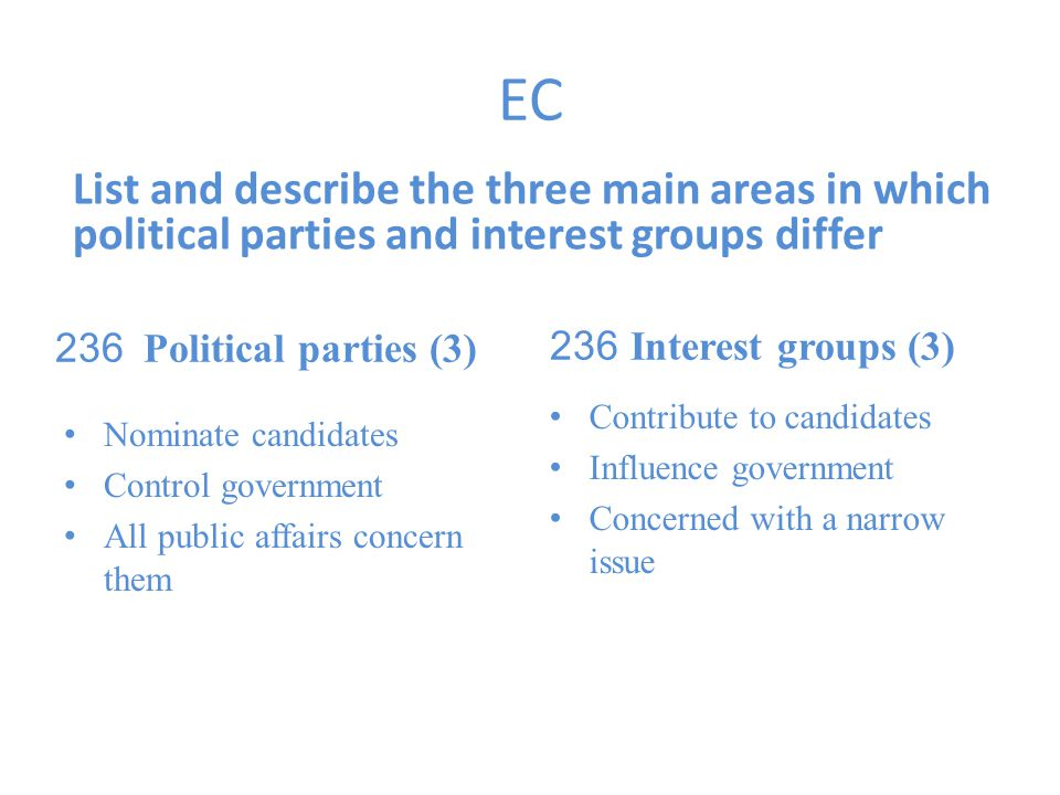 EC 236 Political parties (3) Nominate candidates Control government All public affairs concern them 236 Interest groups (3) Contribute to candidates I