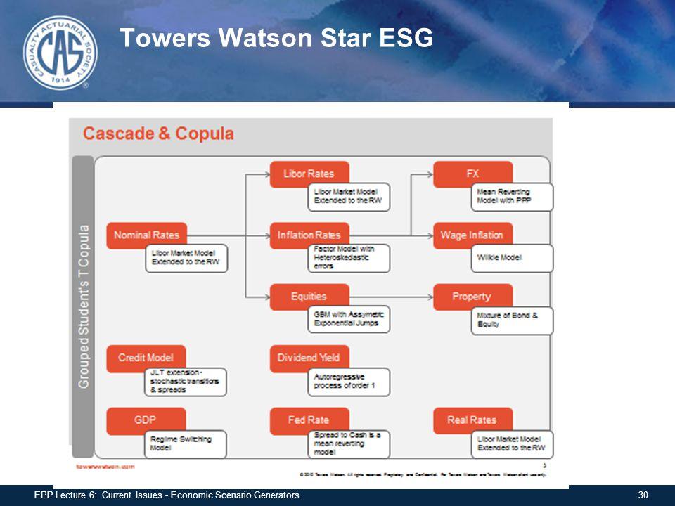 Towers Watson Star ESG 30EPP Lecture 6: Current Issues - Economic Scenario Generators