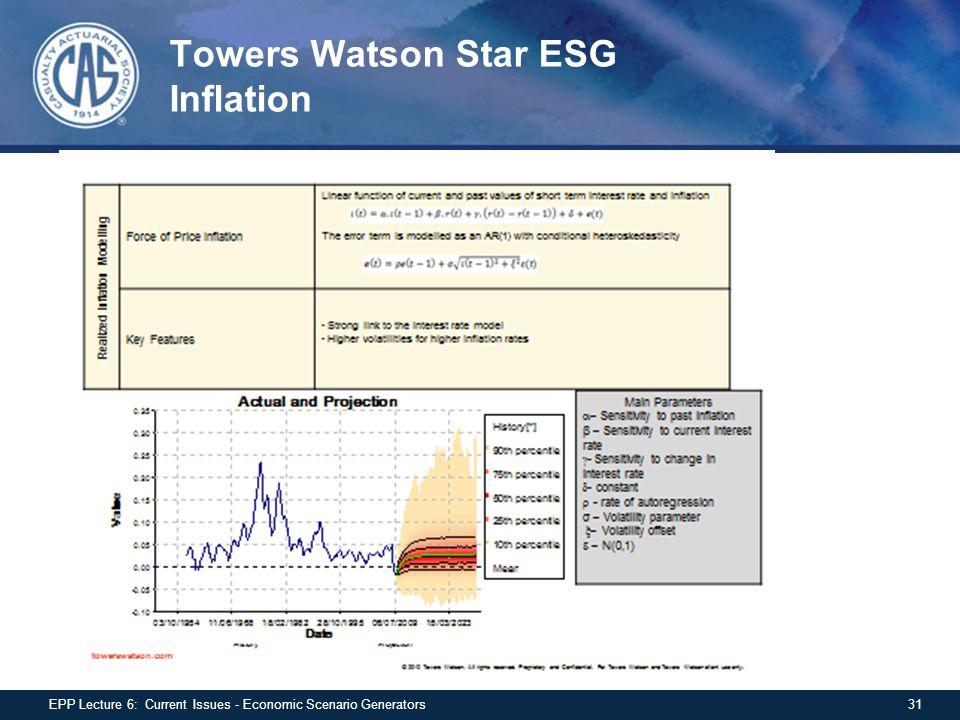 Towers Watson Star ESG Inflation 31EPP Lecture 6: Current Issues - Economic Scenario Generators