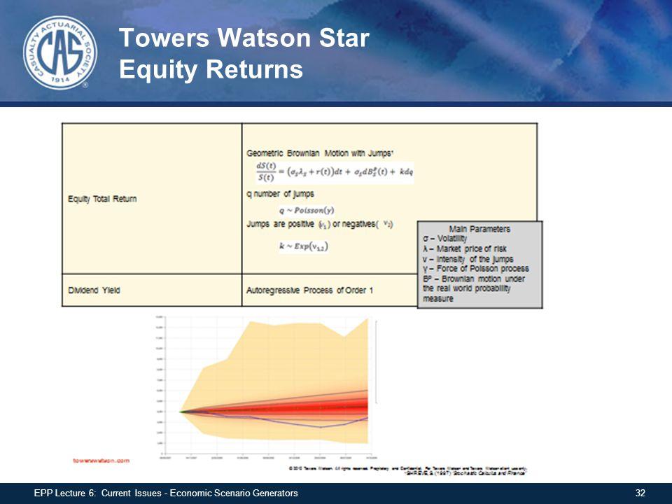 Towers Watson Star Equity Returns 32EPP Lecture 6: Current Issues - Economic Scenario Generators