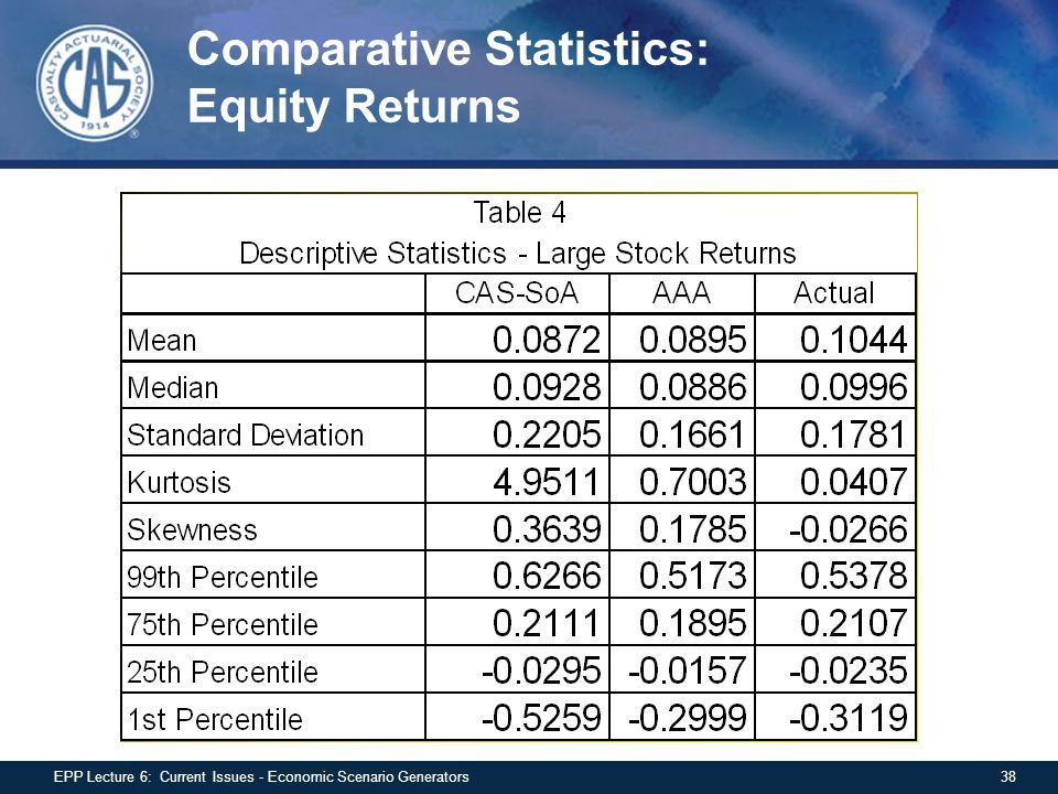 Comparative Statistics: Equity Returns 38EPP Lecture 6: Current Issues - Economic Scenario Generators