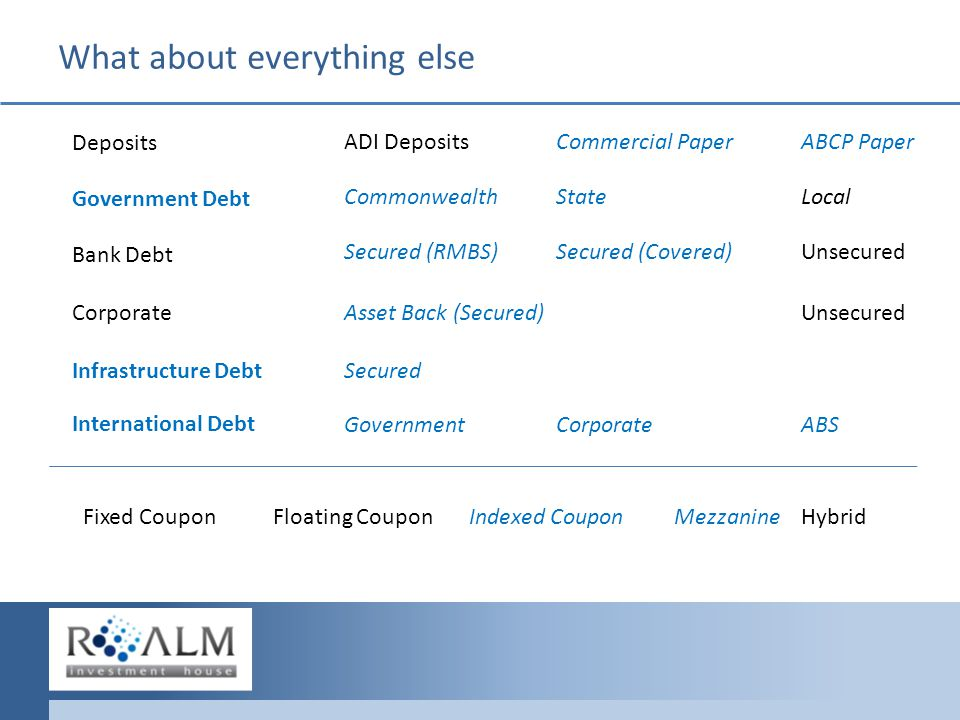 What about everything else Government Debt State Infrastructure Debt UnsecuredSecured (RMBS) UnsecuredAsset Back (Secured) Secured (Covered) International Debt MezzanineHybrid Deposits ADI DepositsCommercial PaperABCP Paper CommonwealthLocal Bank Debt Corporate Secured GovernmentCorporateABS Fixed CouponFloating CouponIndexed Coupon