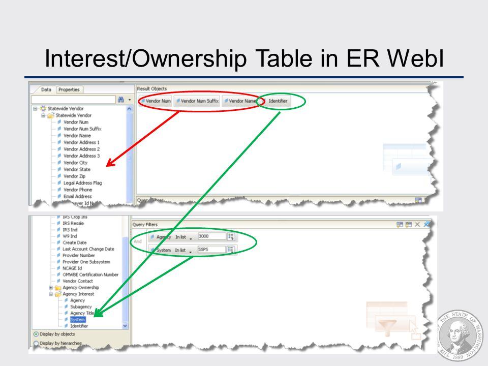 Interest/Ownership Table in ER WebI