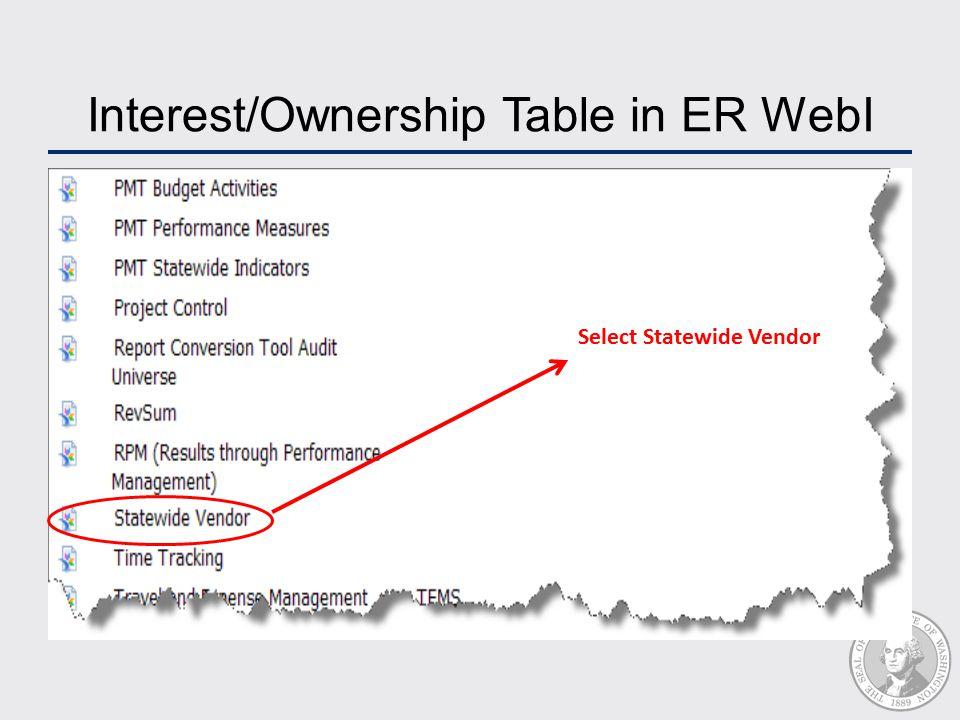 Interest/Ownership Table in ER WebI Select Statewide Vendor