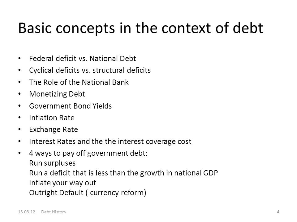 Basic concepts in the context of debt Federal deficit vs. National Debt Cyclical deficits vs. structural deficits The Role of the National Bank Moneti