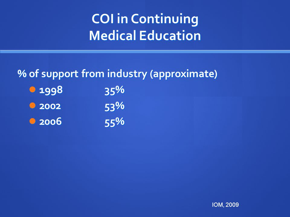 COI in Continuing Medical Education % of support from industry (approximate) 199835% 199835% 200253% 200253% 200655% 200655% IOM, 2009