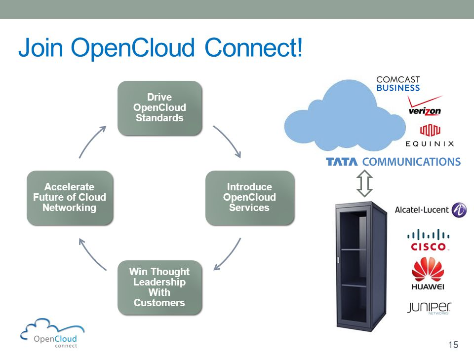 15 Join OpenCloud Connect.