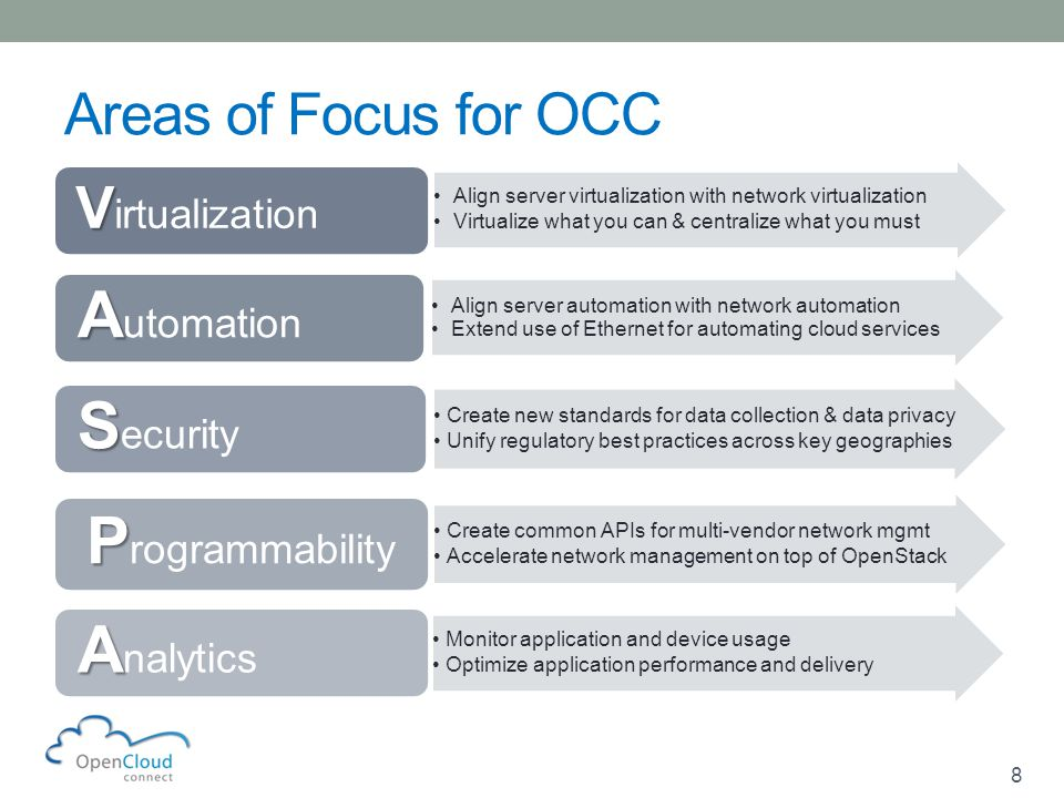 8 Areas of Focus for OCC Align server virtualization with network virtualization Virtualize what you can & centralize what you must V V irtualization Align server automation with network automation Extend use of Ethernet for automating cloud services A A utomation Create new standards for data collection & data privacy Unify regulatory best practices across key geographies S S ecurity Create common APIs for multi-vendor network mgmt Accelerate network management on top of OpenStack P P rogrammability Monitor application and device usage Optimize application performance and delivery A A nalytics