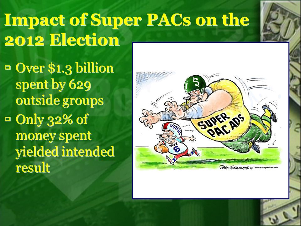 Impact of Super PACs on the 2012 Election  Over $1.3 billion spent by 629 outside groups  Only 32% of money spent yielded intended result  Over $1.