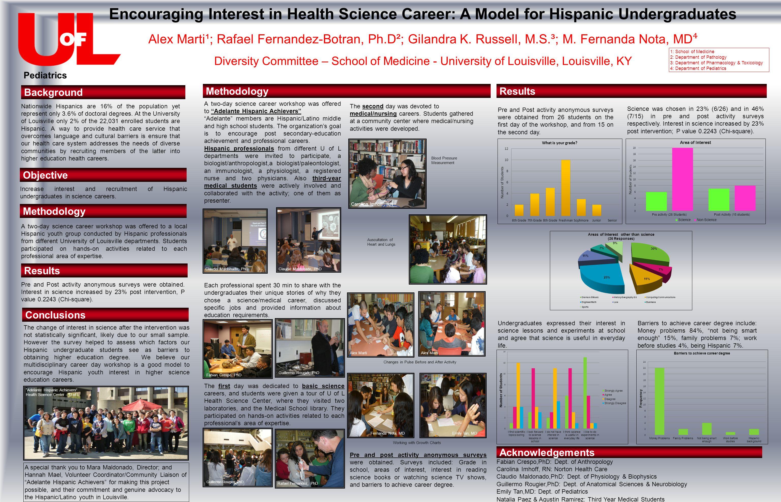 Encouraging Interest in Health Science Career: A Model for Hispanic Undergraduates Alex Marti¹; Rafael Fernandez-Botran, Ph.D²; Gilandra K.