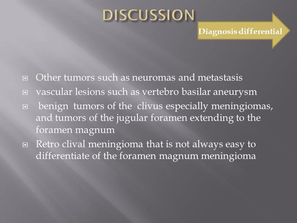  Other tumors such as neuromas and metastasis  vascular lesions such as vertebro basilar aneurysm  benign tumors of the clivus especially meningiom