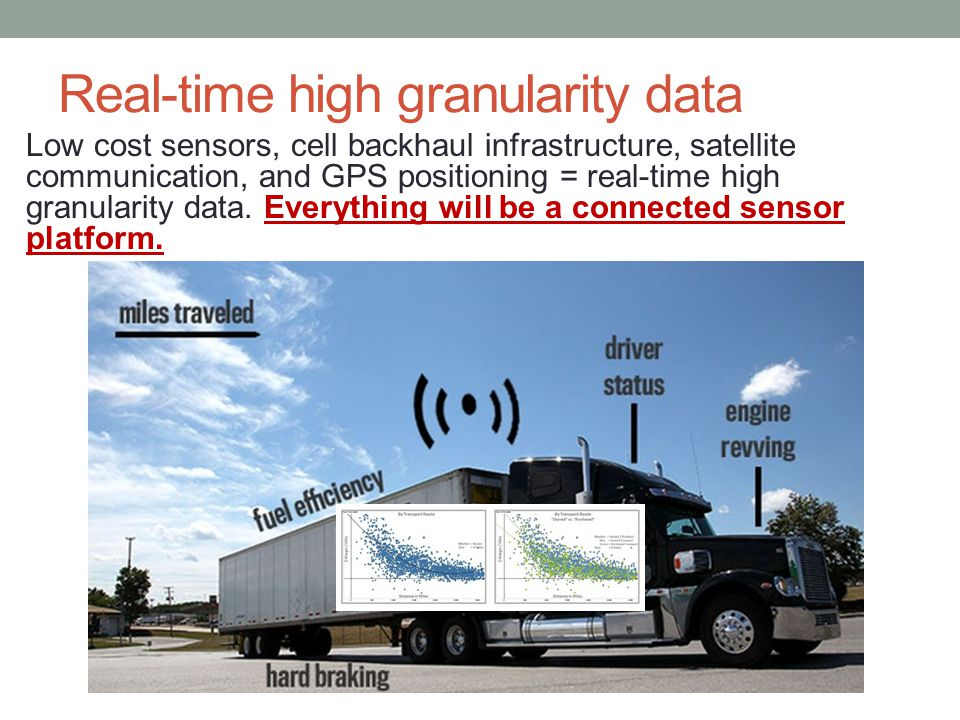 Real-time high granularity data Low cost sensors, cell backhaul infrastructure, satellite communication, and GPS positioning = real-time high granularity data.