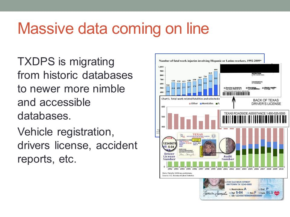 Massive data coming on line TXDPS is migrating from historic databases to newer more nimble and accessible databases.