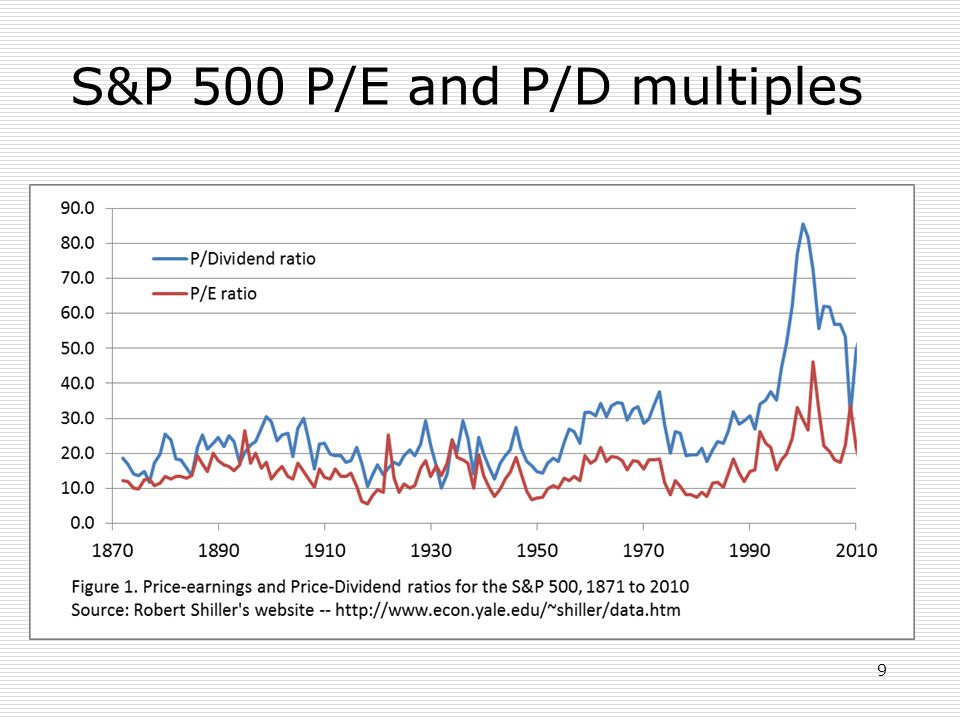 S&P 500 P/E and P/D multiples 9