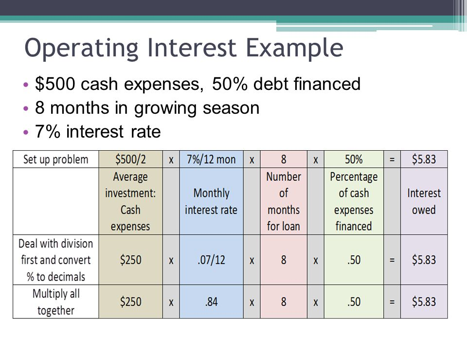 $500 cash expenses, 50% debt financed 8 months in growing season 7% interest rate Operating Interest Example