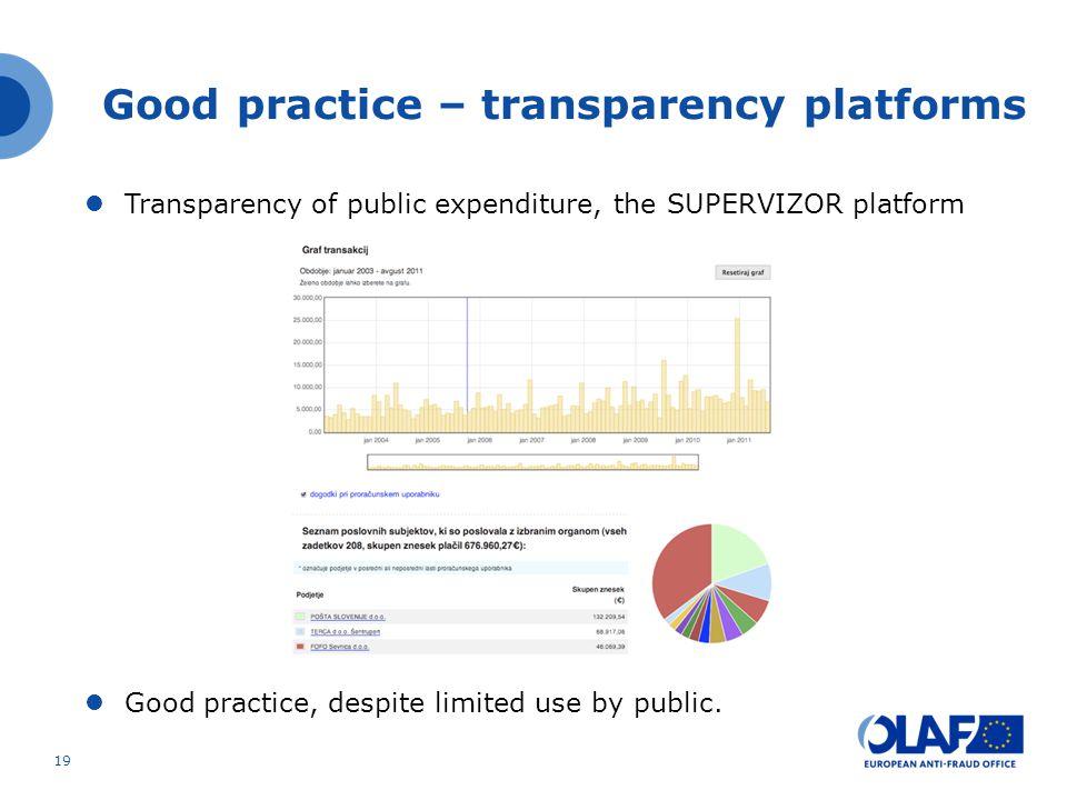 Good practice – transparency platforms Transparency of public expenditure, the SUPERVIZOR platform Good practice, despite limited use by public.