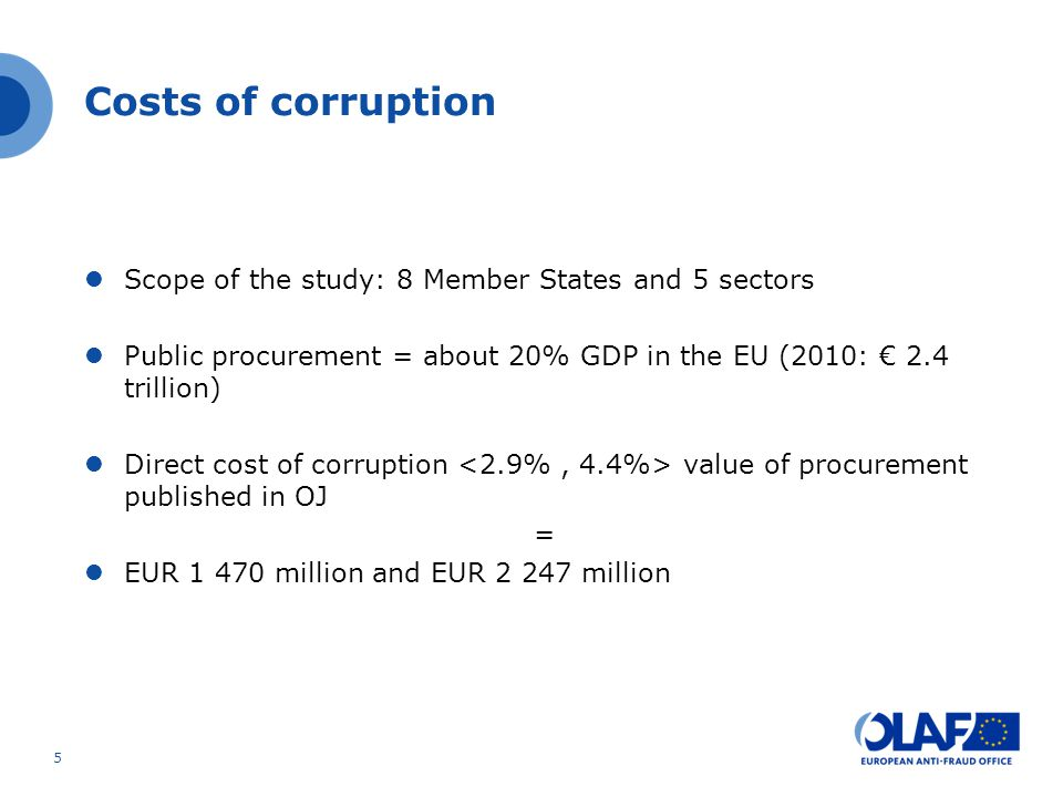 Costs of corruption Scope of the study: 8 Member States and 5 sectors Public procurement = about 20% GDP in the EU (2010: € 2.4 trillion) Direct cost of corruption value of procurement published in OJ = EUR 1 470 million and EUR 2 247 million 5
