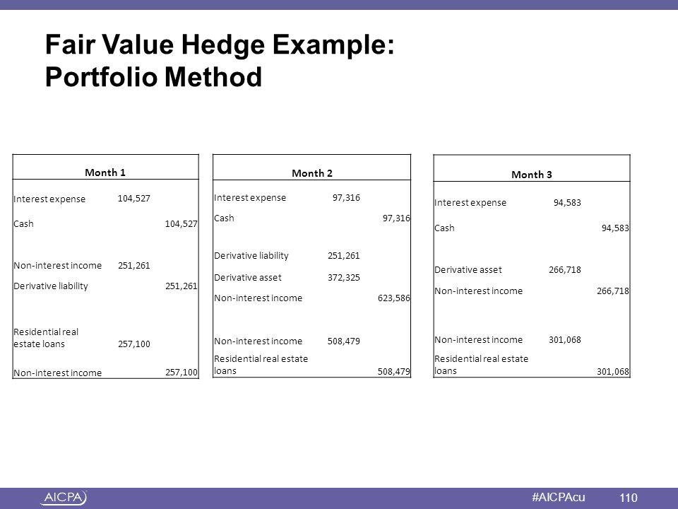 American Institute of CPAs #AICPAcu Fair Value Hedge Example: Portfolio Method Month 1 Interest expense 104,527 Cash 104,527 Non-interest income 251,2