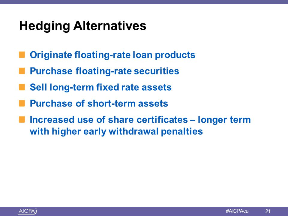 American Institute of CPAs #AICPAcu Hedging Alternatives Originate floating-rate loan products Purchase floating-rate securities Sell long-term fixed