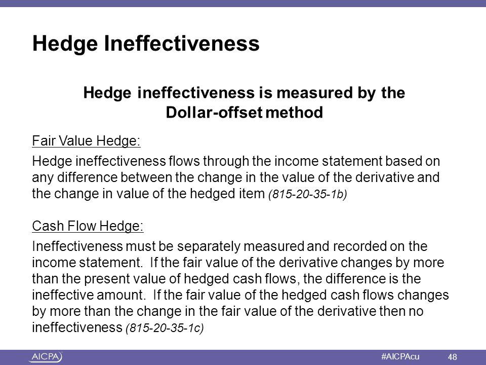 American Institute of CPAs #AICPAcu Hedge Ineffectiveness Hedge ineffectiveness is measured by the Dollar-offset method Fair Value Hedge: Hedge ineffe