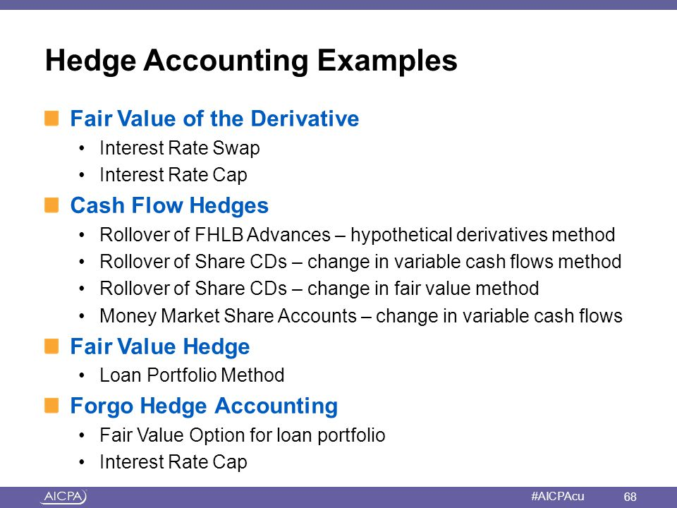 American Institute of CPAs #AICPAcu Hedge Accounting Examples Fair Value of the Derivative Interest Rate Swap Interest Rate Cap Cash Flow Hedges Rollo