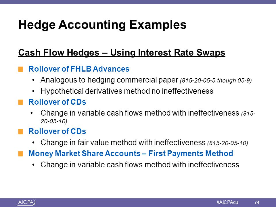 American Institute of CPAs #AICPAcu Hedge Accounting Examples Cash Flow Hedges – Using Interest Rate Swaps Rollover of FHLB Advances Analogous to hedg