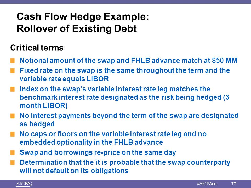 American Institute of CPAs #AICPAcu Cash Flow Hedge Example: Rollover of Existing Debt Critical terms Notional amount of the swap and FHLB advance mat