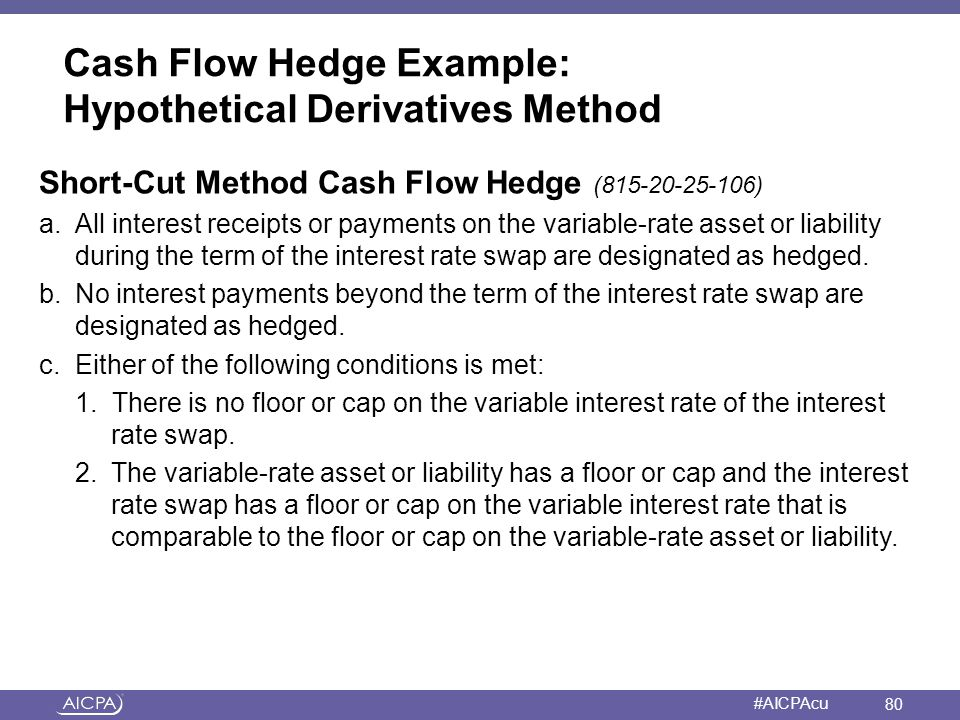 American Institute of CPAs #AICPAcu Cash Flow Hedge Example: Hypothetical Derivatives Method Short-Cut Method Cash Flow Hedge (815-20-25-106) a.All in