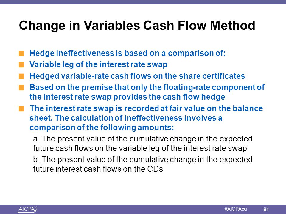 American Institute of CPAs #AICPAcu Change in Variables Cash Flow Method Hedge ineffectiveness is based on a comparison of: Variable leg of the intere