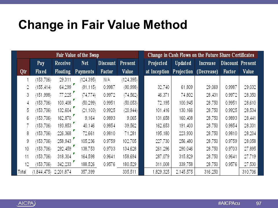 American Institute of CPAs #AICPAcu Change in Fair Value Method 97