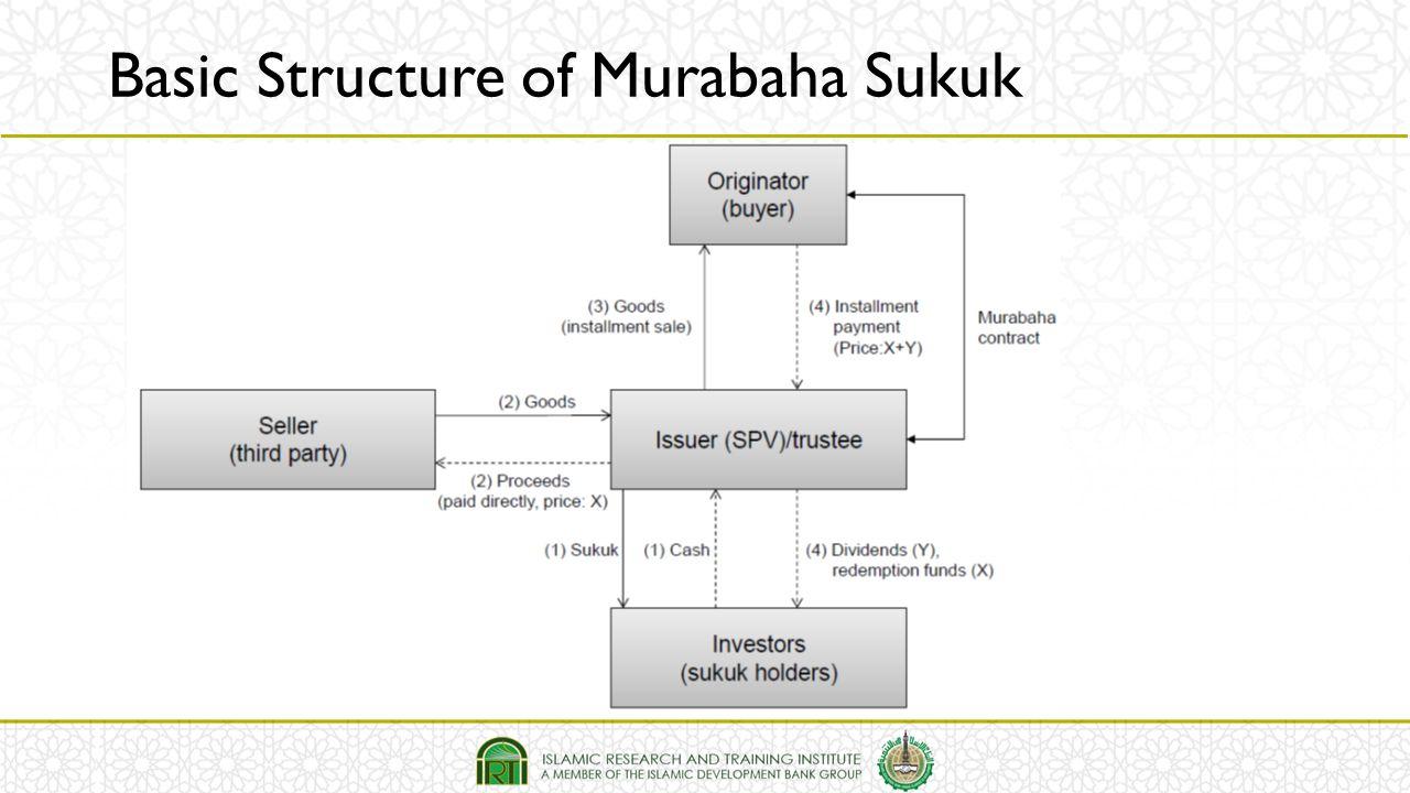 Basic Structure of Murabaha Sukuk