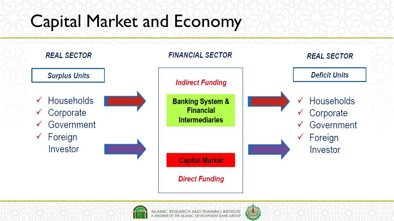 Capital Market and Economy