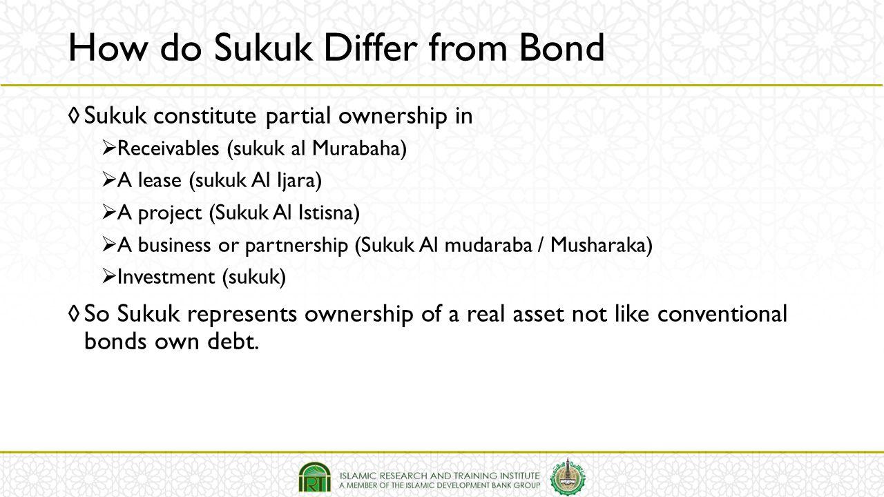 ◊ Sukuk constitute partial ownership in  Receivables (sukuk al Murabaha)  A lease (sukuk Al Ijara)  A project (Sukuk Al Istisna)  A business or pa