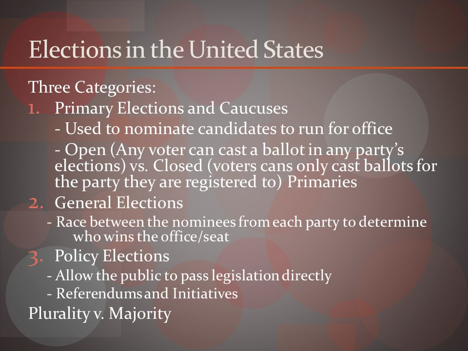 Elections in the United States Three Categories: 1.