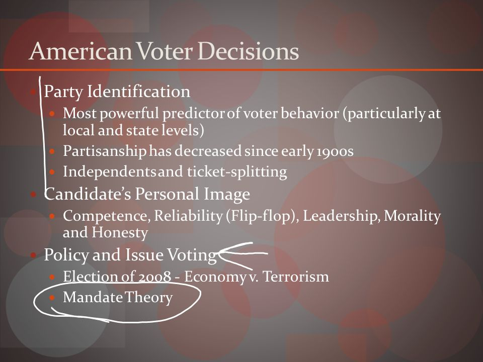 American Voter Decisions Party Identification Most powerful predictor of voter behavior (particularly at local and state levels) Partisanship has decreased since early 1900s Independents and ticket-splitting Candidate's Personal Image Competence, Reliability (Flip-flop), Leadership, Morality and Honesty Policy and Issue Voting Election of 2008 - Economy v.