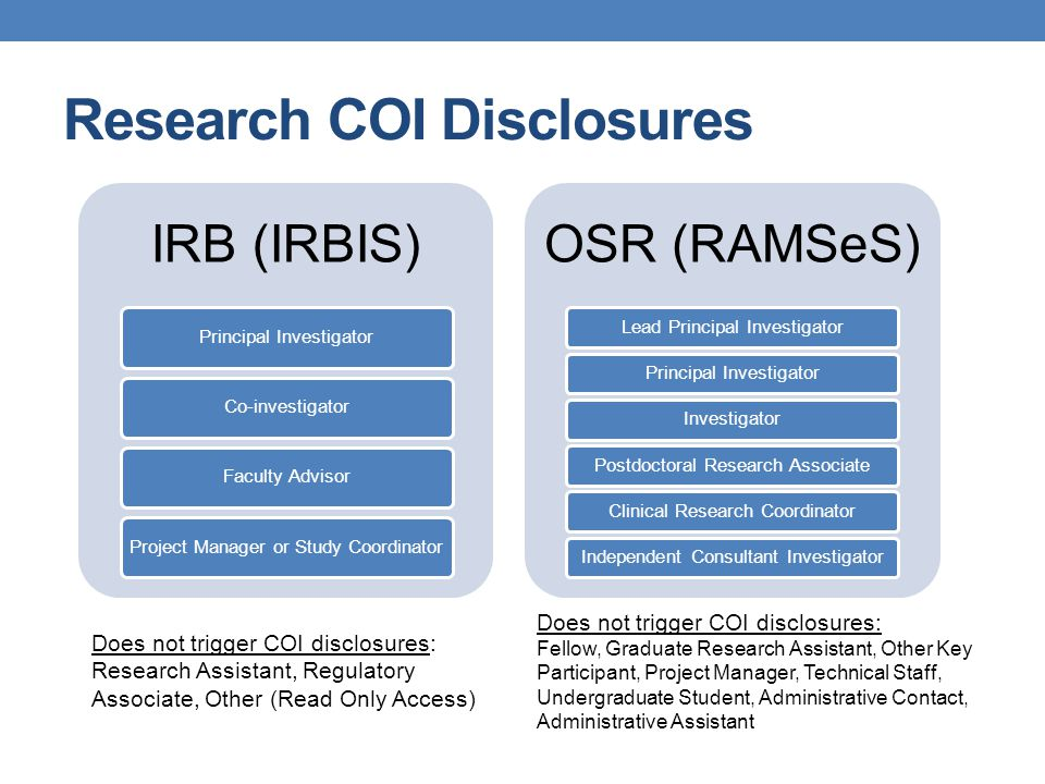 Research COI Disclosures Does not trigger COI disclosures: Fellow, Graduate Research Assistant, Other Key Participant, Project Manager, Technical Staf