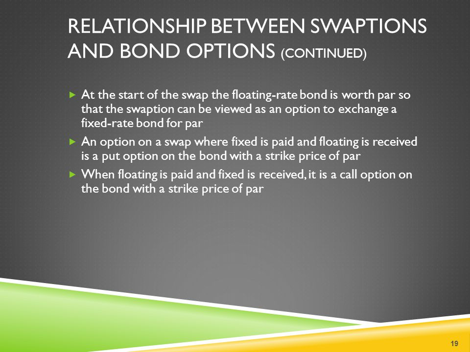RELATIONSHIP BETWEEN SWAPTIONS AND BOND OPTIONS (CONTINUED)  At the start of the swap the floating-rate bond is worth par so that the swaption can be viewed as an option to exchange a fixed-rate bond for par  An option on a swap where fixed is paid and floating is received is a put option on the bond with a strike price of par  When floating is paid and fixed is received, it is a call option on the bond with a strike price of par 19