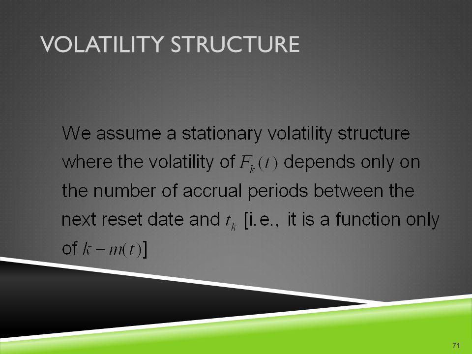 VOLATILITY STRUCTURE 71