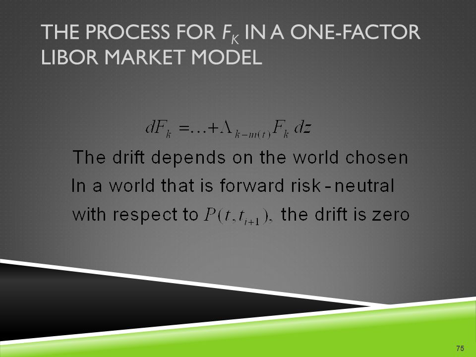 THE PROCESS FOR F K IN A ONE-FACTOR LIBOR MARKET MODEL 75