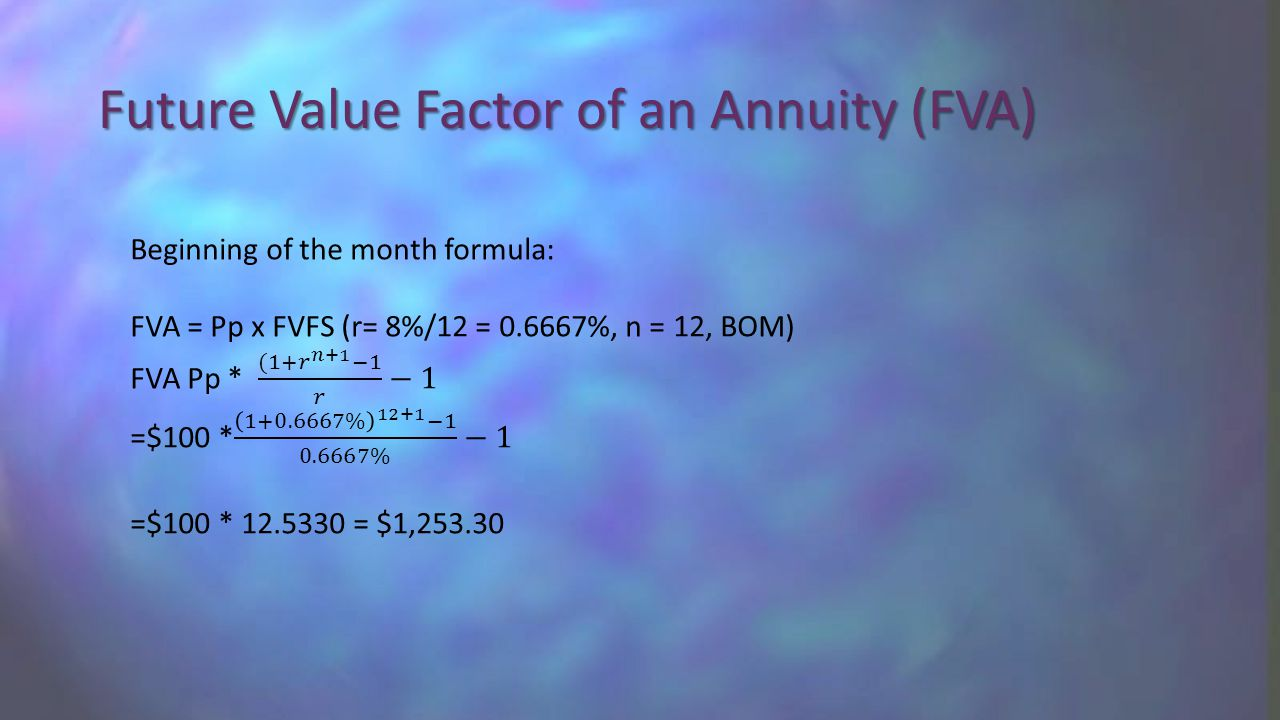 Future Value Factor of an Annuity (FVA)