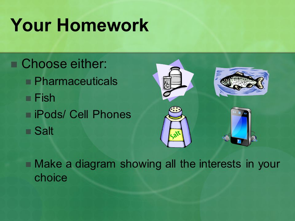 Your Homework Choose either: Pharmaceuticals Fish iPods/ Cell Phones Salt Make a diagram showing all the interests in your choice
