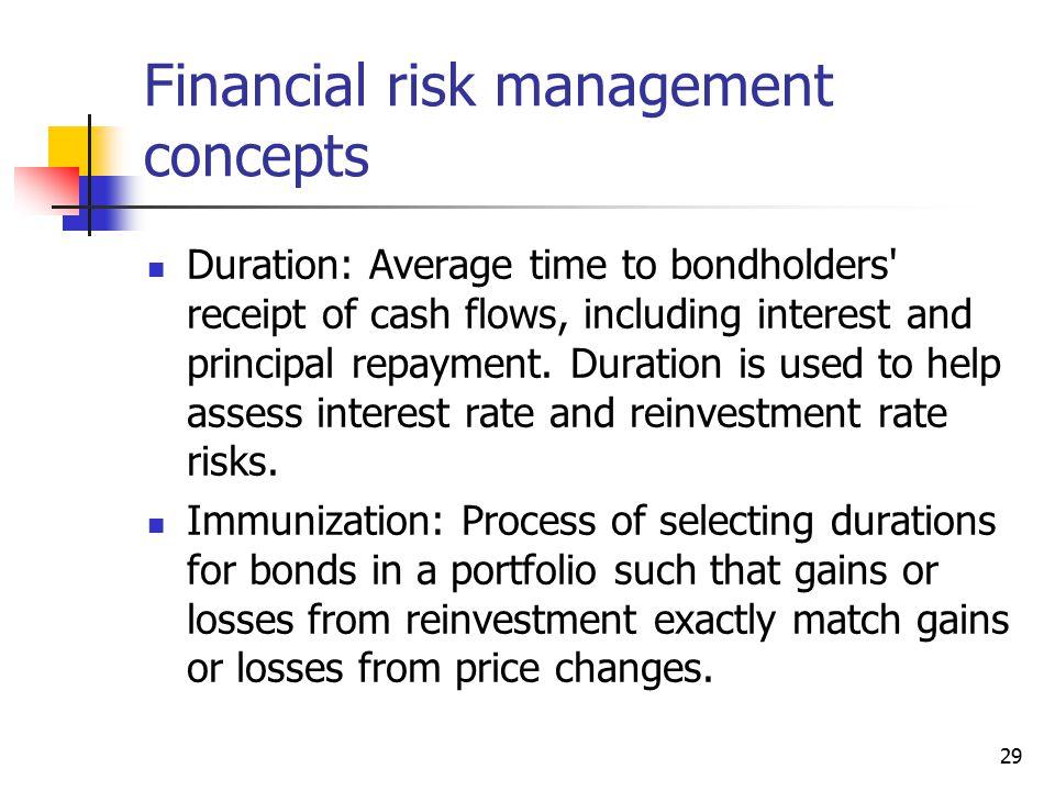 29 Financial risk management concepts Duration: Average time to bondholders receipt of cash flows, including interest and principal repayment.