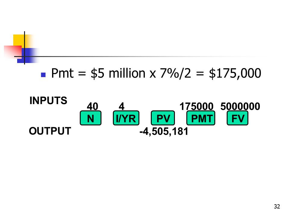 32 Pmt = $5 million x 7%/2 = $175,000 40 4 175000 5000000 NI/YR PV PMTFV -4,505,181 INPUTS OUTPUT