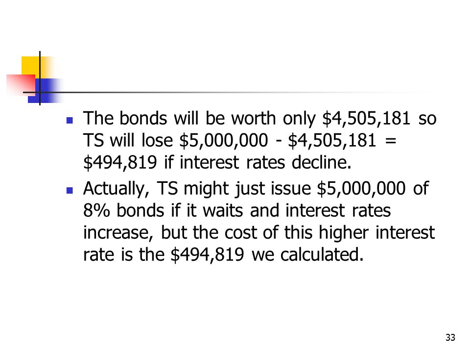 33 The bonds will be worth only $4,505,181 so TS will lose $5,000,000 - $4,505,181 = $494,819 if interest rates decline.