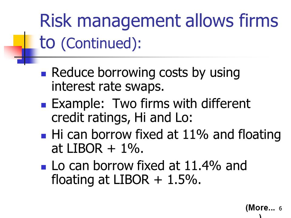 6 Risk management allows firms to (Continued): Reduce borrowing costs by using interest rate swaps.