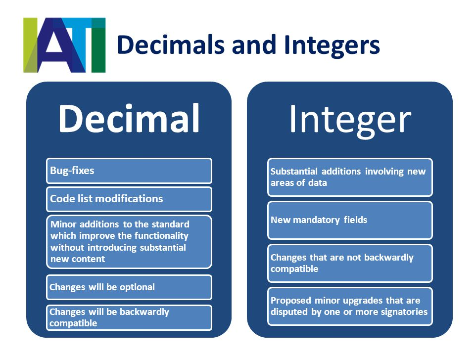 Decimals and Integers Decimal Bug-fixesCode list modifications Minor additions to the standard which improve the functionality without introducing sub