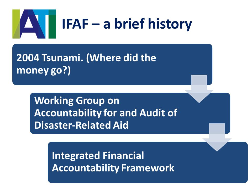 IFAF – a brief history 2004 Tsunami. (Where did the money go?) Working Group on Accountability for and Audit of Disaster-Related Aid Integrated Financ