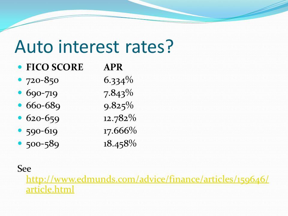 Auto interest rates.